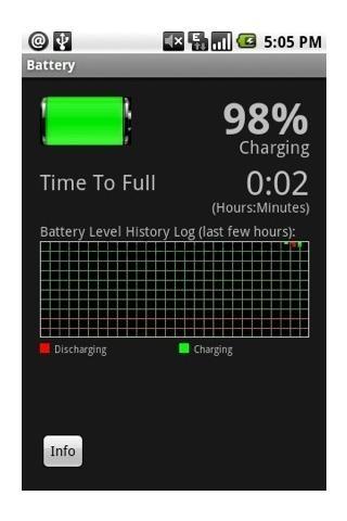 battery time to emptyfull