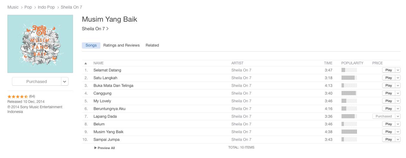 Musim Yang Baik di iTunes Store