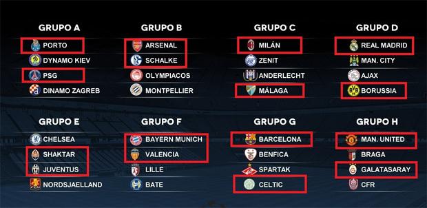 Liga Champion, Real Madrid, Barcelona