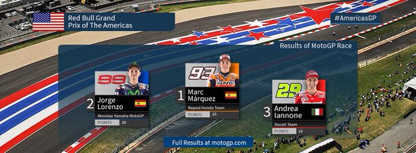Hasil MotoGP #AmericasGP 2016