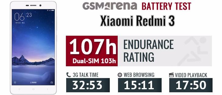 Hasil Test Performa Baterai Xiaomi Redmi 3