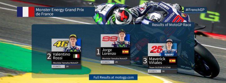 Podium untuk 2 Yamaha dan 1 Suzuki MotoGP Le Mans 2016